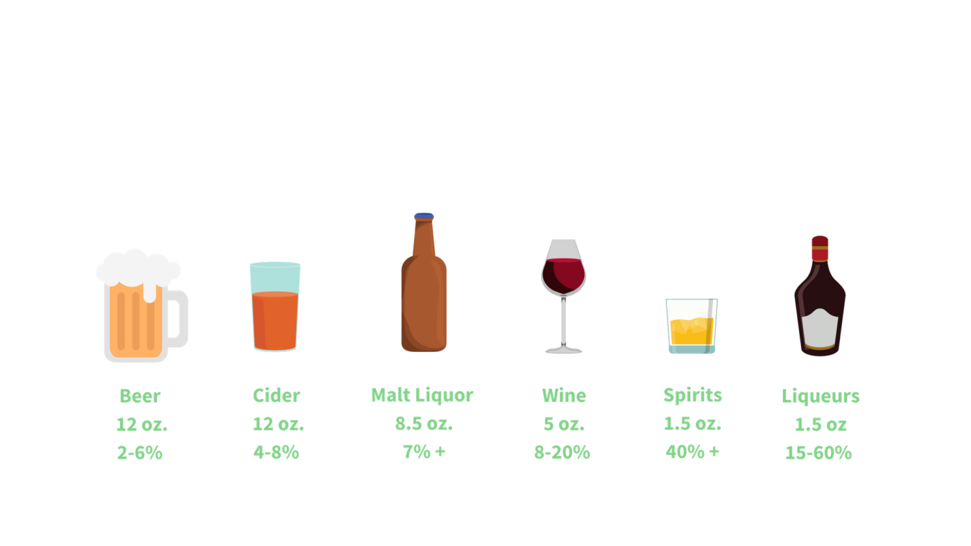 Alcohol Tests | National Test Systems